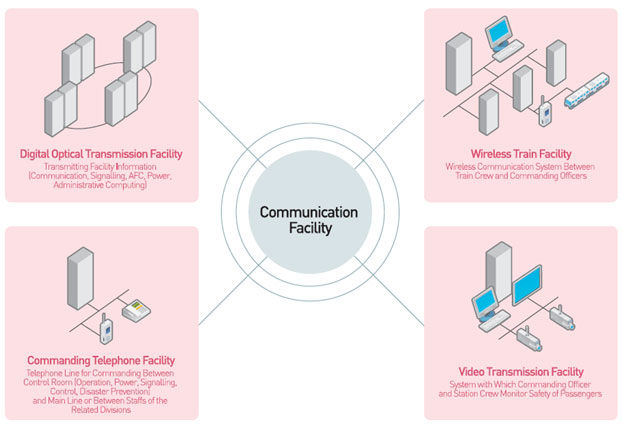 CommunicationSolution-s1.jpg
